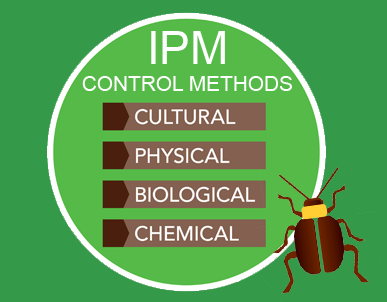 Chemical Methods of Integrated Pest Management (IPM)