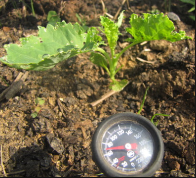 Control of soil temperature