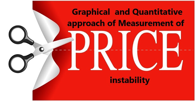 Graphical and Quantitative approach of Measurement of price instability